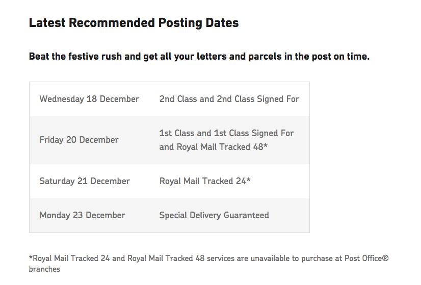 Last UK Christmas posting dates 2019
